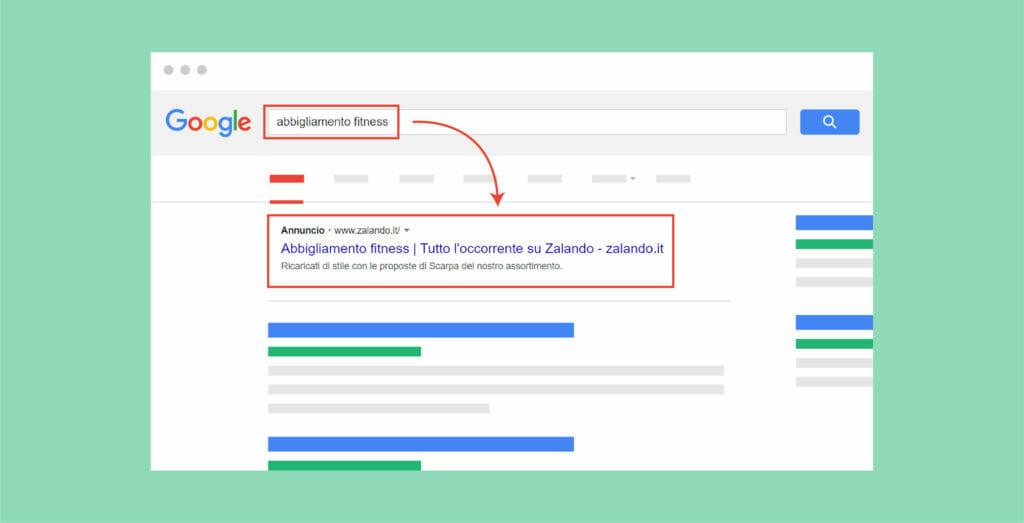 esempio annuncio google ads per ecommerce