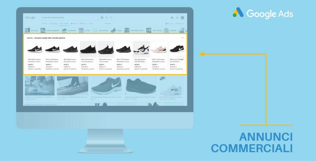 annunci commerciali e-commerce
