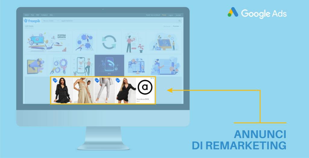 annunci di remarketing e-commerce