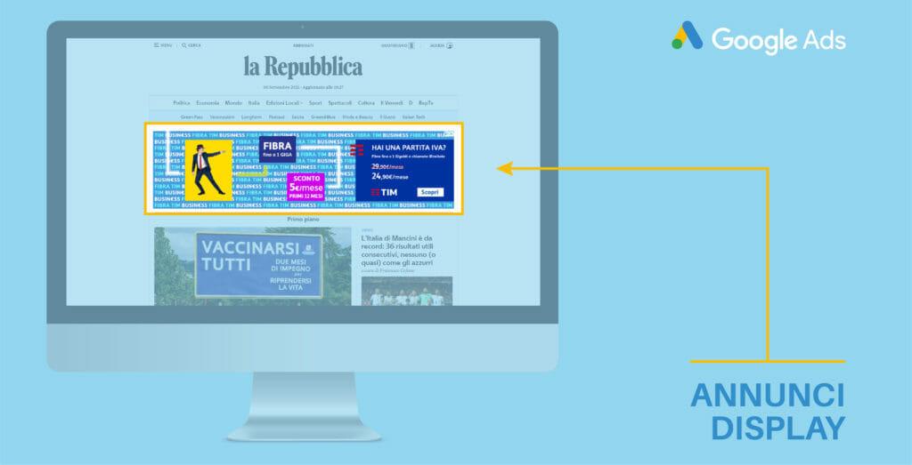 annunci display per e-commerce