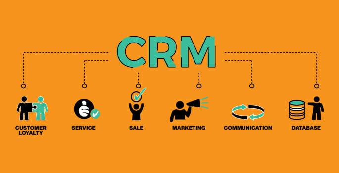 spiegazione CRM